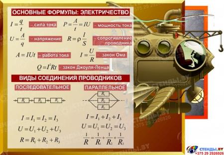 Композиция для кабинета физики в стиле стимпанк 3680*920 мм Изображение #2