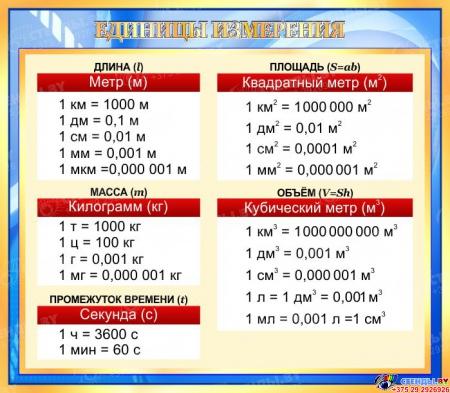 Стенд Основные единицы измерения в золотисто-голубых тонах 800*700 мм