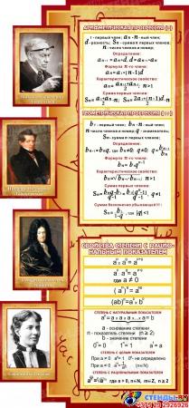 Стенд в кабинет Математики Математика вокруг нас с формулами  2506*957мм Изображение #2