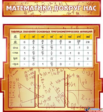 Стенд в кабинет Математики Математика вокруг нас с формулами  2506*957мм Изображение #4