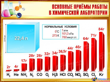 Стенд Основные приёмы работы в химической лаборатории 900*680мм