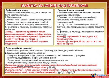 Стенд Памятка па рабоце над памылкамi  на белорусском языке 700*500мм