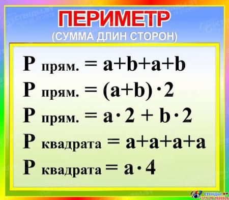 Стенд Периметр  для начальной школы в зелено-голубых тонах  400*350мм