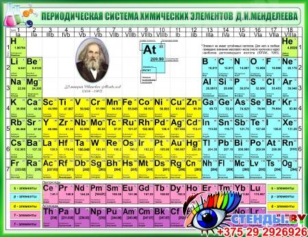 Стенд Периодическая таблица Менделеева для кабинета химии в зелёных тонах 1300*1000мм