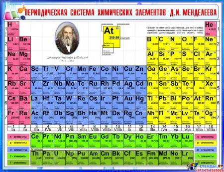 Стенд Периодическая таблица Менделеева для кабинета химии в синих тонах 1300*1000мм