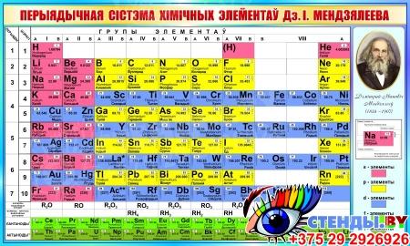 Стенд Перыядычная сiстэма в кабинет химии на белорусском языке в золотисто-бирюзовых тонах 1300*780мм