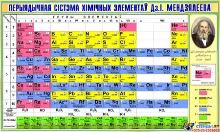 Стенд Перыядычная сiстэма в кабинет химии на белорусском языке 1300*780мм