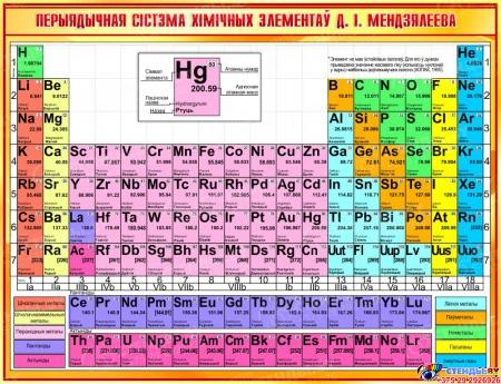 Стенд Перыядычная сiстэма хiмiчных элементаў Д.I Мендзялеева для кабинета химии на белорусском языке 1300*1000мм