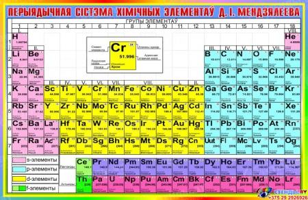 Стенд Перыядычная сiстэма хiмiчных элементаў Д.I. Мендзялеева для кабинета химии на белорусском языке в радужных тонах 1000*650мм