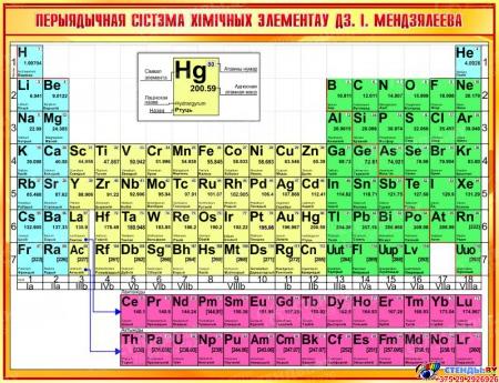 Стенд Перыядычная сiстэма хiмiчных элементау  ДЗ. I. Мендзялеева  в золотистых тонах на белорусском языке 1300*1000мм
