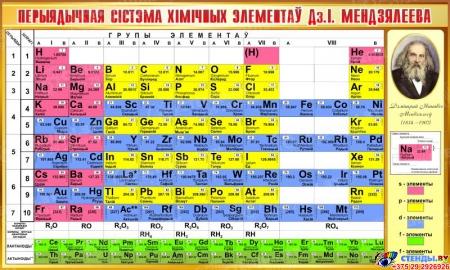 Стенд Перыядычная таблiца Мендзялеева для кабинета химии на белорусском языке  780*1300мм
