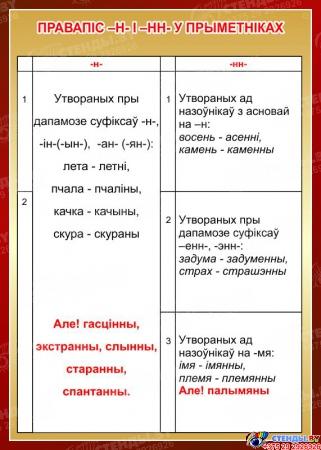 Стенд Правапiс -н- i -нн- у прыметнiках  на белорусском языке 500*700мм