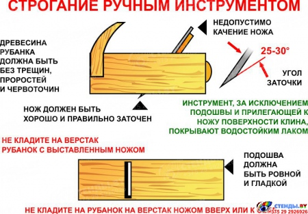 Стенд-композиция Строгание древесины в кабинет трудового обучения 1680*1110 мм Изображение #3