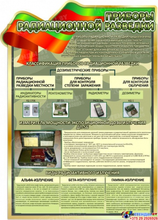 Стенд Приборы радиационной разведки 680*950 мм