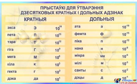 Стенд ПРЫСТАЎКI ДЛЯ ЎТВАРЭННЯ ДЗЕСЯТКОВЫХ КРАТНЫХ I ДОЛЬНЫХ АДЗIНАК на белорусском языке 1500*900мм