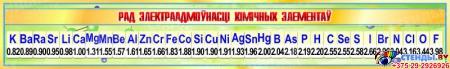 Стенд Ряд электроотрицательности химических элементах для кабинета химии в золотисто-зеленых тонах на белорусском языке 1300*230мм