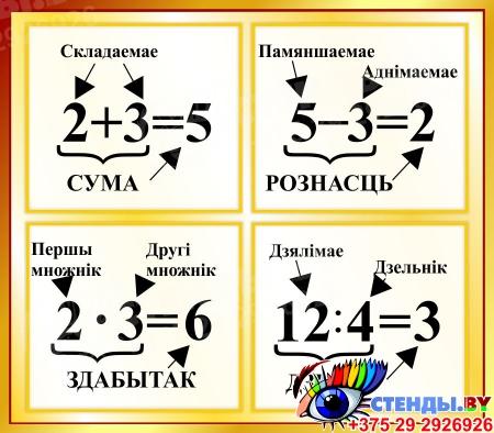 Стенд с названиями компонентов сумы, рознасцi, здабытка, дзелi на белорусском языке в золотистых тонах 400*350мм
