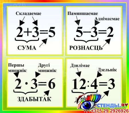Стенд с названиями компонентов сумы, рознасцi, здабытка, дзелi на белорусском языке в радужных тонах 400*350мм