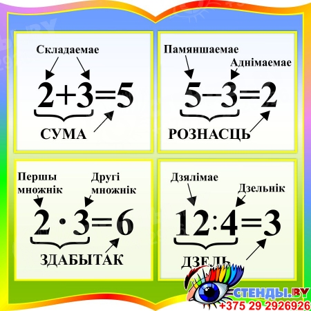 Стенд с названиями компонентов сумы, рознасцi, здабытка, дзелi на белорусском языке в радужных тонах 550*550мм
