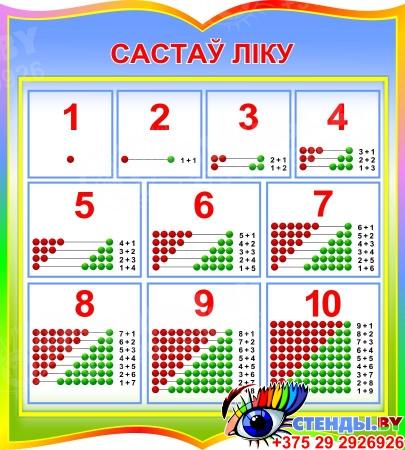 Стенд Састаў лiку на белорусском языке для начальной школы в стиле Радуга знаний 400*440мм