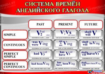 Стенд Система времен английского глагола в серо-красных тонах 750*530мм