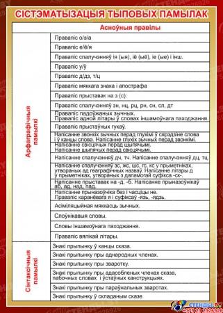 Стенд Сiстэматызацыя тыповых памылак  на белорусском языке 500*700мм