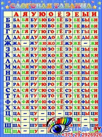Стенд Слоговая таблица для начальной школы в синих тонах 670*900мм