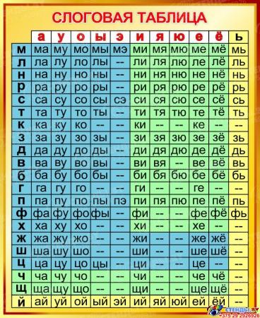 Стенд Слоговая таблица для начальной школы в золотистых тонах 770*940мм