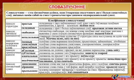 Стенд Словазлучэнне на белорусском языке в золотисто-коричневых тонах 1000*600 мм