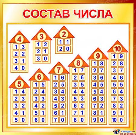 Стенд Состав числа в золотисто-коричневых тонах 550*550мм