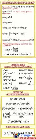 Стенд Матэматыка вакол нас с расширенными формулами на белорусском языке 2506*957 мм Изображение #1