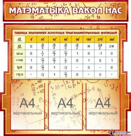 Стенд Матэматыка вакол нас с расширенными формулами на белорусском языке 2506*957 мм Изображение #4