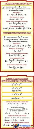 Стенд Матэматыка вакол нас с расширенными формулами на белорусском языке 2506*957 мм Изображение #5
