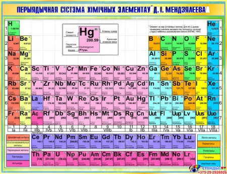 Стенд Современная переодическая система химических элементов Менделеева на белорусском языке в зеленых тонах 1300*1000 мм