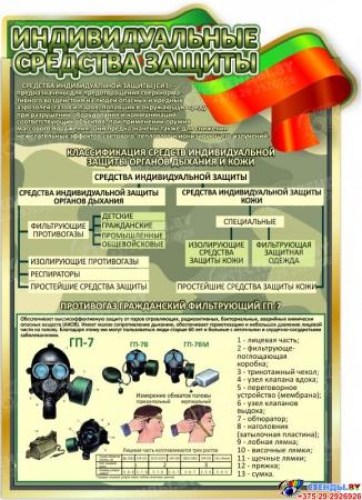 Стенд Средства индивидуальной защиты 680*950 мм