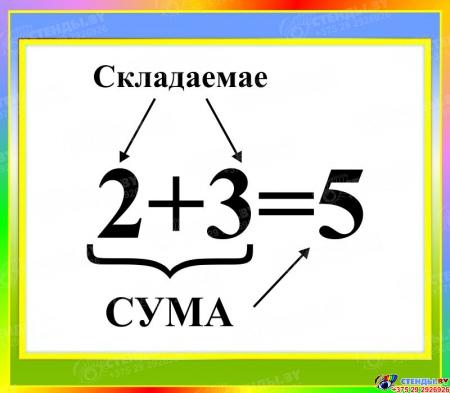 Стенд Сума для начальной школы в зелено-голубых тонах на белорусском языке 400*350мм