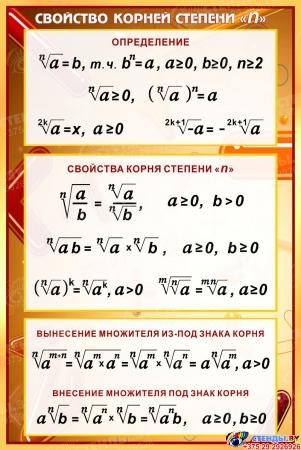 Стенд Свойства корней степени n в золотисто-бордовых тонах 630*940 мм