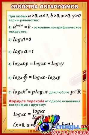 Стенд Свойства логарифмов для кабинета математики в золотисто-бордовых тонах 430*650 мм