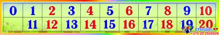 Стенд таблица чисел от 0 до 20  для начальной школы 1250*200 мм