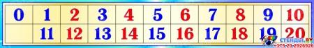 Стенд таблица чисел от 0 до 20 для начальной школы в бирюзовых тонах 1250*200мм
