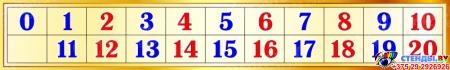 Стенд таблица чисел от 0 до 20  для начальной школы в золотистых тонах 1250*200 мм