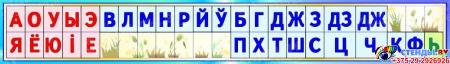 Стенд Таблица галосныя i зычныя лiтары  i гукi на белорусском языке 1400*200мм