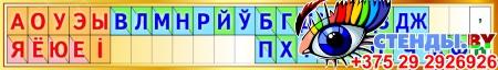 Стенд Таблiца галосныя i зычныя лiтары на белорусском языке 1400*200мм