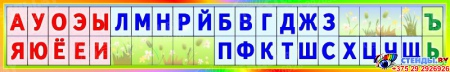 Стенд таблица гласные согласные буквы для начальной школы 1250*200 мм