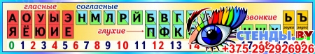 Стенд таблица гласные согласные буквы для начальной школы в золотисто-бирюзовых тонах 1500*250 мм