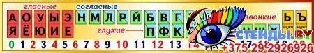 Стенд таблица гласные согласные буквы для начальной школы в золотистых тонах 1500*250 мм