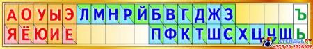 Стенд таблица гласные согласные буквы для начальной школы в золотистых тонах 1250*200мм