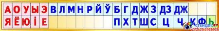 Стенд таблица гласные согласные буквы и звуки белорусского языка для начальной школы 1400*200мм