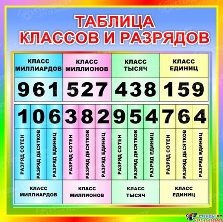 Стенд Таблица классов и разрядов для начальной школы в радужных тонах  550*550мм