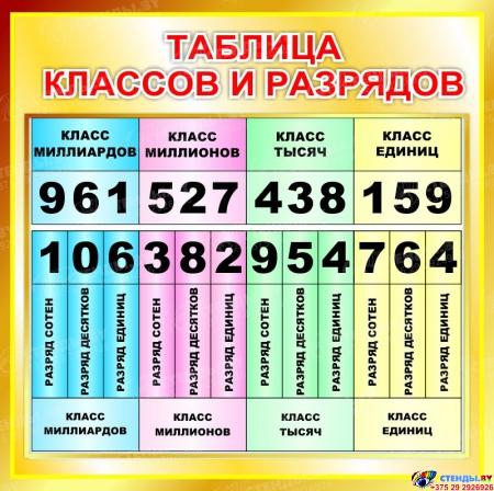 Стенд Таблица классов и разрядов для начальной школы в золотистых тонах 550*550мм